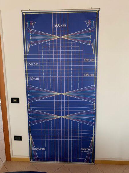 Poster per fotometria Bodylines